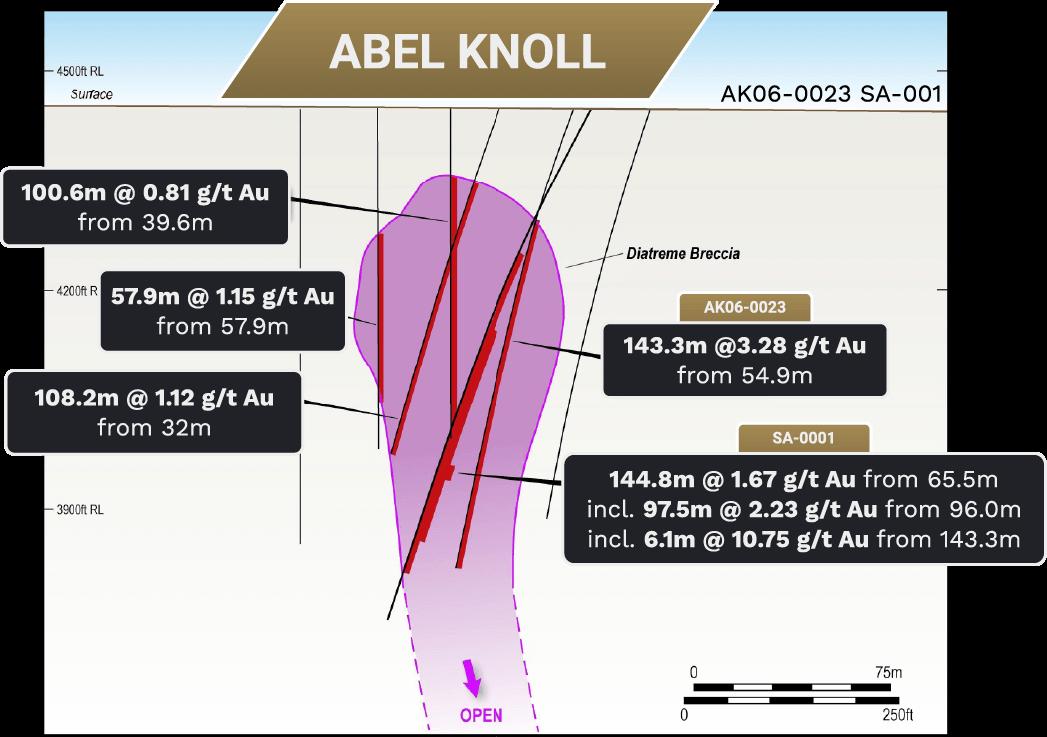 Abel Knoll drill hole summary